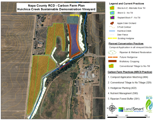 Carbon Farm Plan